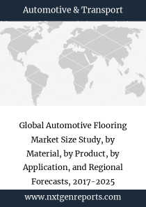 Global Automotive Flooring Market Size Study, by Material, by Product, by Application, and Regional Forecasts, 2017-2025