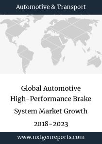 Global Automotive High-Performance Brake System Market Growth 2018-2023