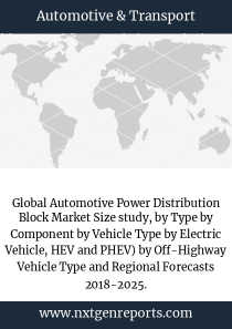 Global Automotive Power Distribution Block Market Size study, by Type by Component by Vehicle Type by Electric Vehicle, HEV and PHEV) by Off-Highway Vehicle Type and Regional Forecasts 2018-2025.