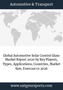 Global Automotive Solar Control Glass Market Report 2020 by Key Players, Types, Applications, Countries, Market Size, Forecast to 2026