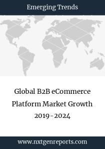 Global B2B eCommerce Platform Market Growth 2019-2024