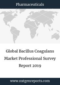 Global Bacillus Coagulans Market Professional Survey Report 2019