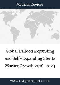 Global Balloon Expanding and Self-Expanding Stents Market Growth 2018-2023