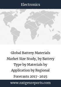 Global Battery Materials Market Size Study, by Battery Type by Materials by Application by Regional Forecasts 2017-2025