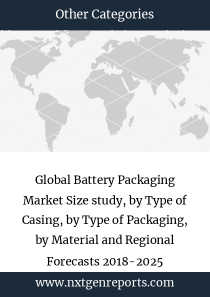 Global Battery Packaging Market Size study, by Type of Casing, by Type of Packaging, by Material and Regional Forecasts 2018-2025