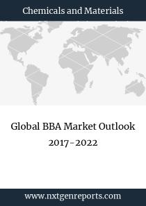 Global BBA Market Outlook 2017-2022