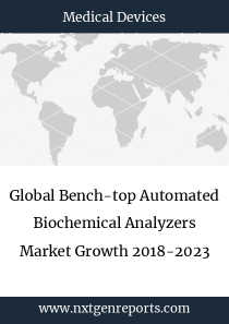 Global Bench-top Automated Biochemical Analyzers Market Growth 2018-2023