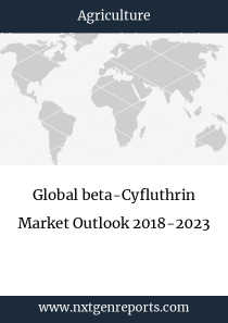 Global beta-Cyfluthrin Market Outlook 2018-2023
