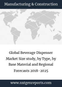 Global Beverage Dispenser Market Size study, by Type, by Base Material and Regional Forecasts 2018-2025