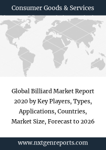 Global Billiard Market Report 2020 by Key Players, Types, Applications, Countries, Market Size, Forecast to 2026