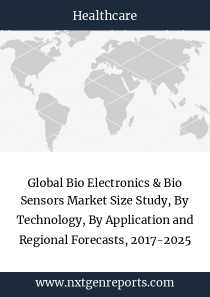 Global Bio Electronics & Bio Sensors Market Size Study, By Technology, By Application and Regional Forecasts, 2017-2025