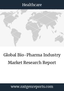Global Bio-Pharma Industry Market Research Report