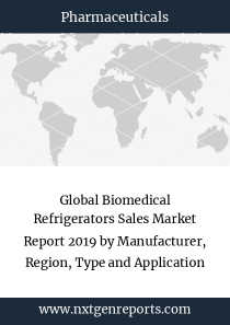Global Biomedical Refrigerators Sales Market Report 2019 by Manufacturer, Region, Type and Application
