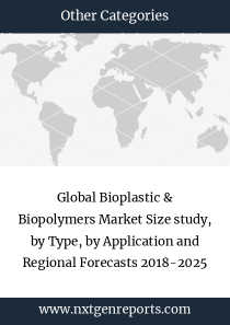 Global Bioplastic & Biopolymers Market Size study, by Type, by Application and Regional Forecasts 2018-2025