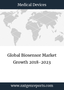 Global Biosensor Market Growth 2018-2023