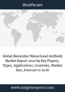 Global Biosimilar Monoclonal Antibody Market Report 2020 by Key Players, Types, Applications, Countries, Market Size, Forecast to 2026