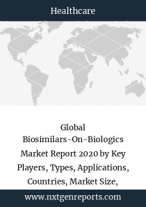 Global Biosimilars-On-Biologics Market Report 2020 by Key Players, Types, Applications, Countries, Market Size, Forecast to 2026