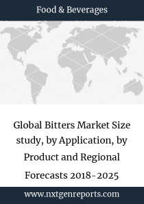 Global Bitters Market Size study, by Application, by Product and Regional Forecasts 2018-2025