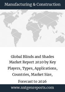 Global Blinds and Shades Market Report 2020 by Key Players, Types, Applications, Countries, Market Size, Forecast to 2026