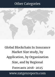 Global Blockchain In Insurance Market Size study, by Application, by Organization Size, and by Regional Forecasts 2018-2025