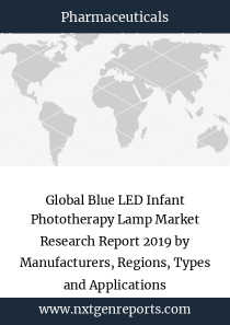 Global Blue LED Infant Phototherapy Lamp Market Research Report 2019 by Manufacturers, Regions, Types and Applications