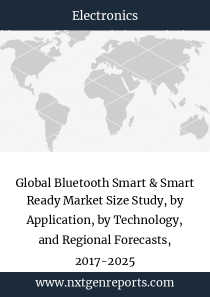 Global Bluetooth Smart & Smart Ready Market Size Study, by Application, by Technology, and Regional Forecasts, 2017-2025