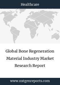 Global Bone Regeneration Material Industry Market Research Report