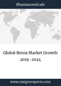 Global Botox Market Growth 2019-2024