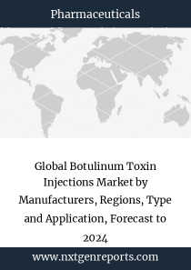 Global Botulinum Toxin Injections Market by Manufacturers, Regions, Type and Application, Forecast to 2024