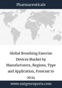 Global Breathing Exercise Devices Market by Manufacturers, Regions, Type and Application, Forecast to 2024