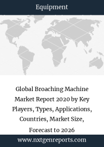 Global Broaching Machine Market Report 2020 by Key Players, Types, Applications, Countries, Market Size, Forecast to 2026