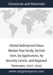 Global Bulletproof Glass Market Size Study, by End User, by Application, by Security Levels, and Regional Forecasts, 2017-2025