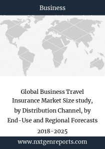 Global Business Travel Insurance Market Size study, by Distribution Channel, by End-Use and Regional Forecasts 2018-2025