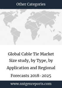 Global Cable Tie Market Size study, by Type, by Application and Regional Forecasts 2018-2025