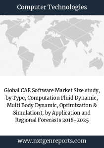 Global CAE Software Market Size study, by Type, Computation Fluid Dynamic, Multi Body Dynamic, Optimization & Simulation), by Application and Regional Forecasts 2018-2025