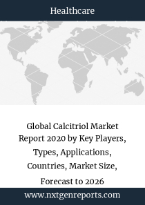 Global Calcitriol Market Report 2020 by Key Players, Types, Applications, Countries, Market Size, Forecast to 2026