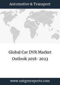 Global Car DVR Market Outlook 2018-2023