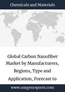 Global Carbon Nanofiber Market by Manufacturers, Regions, Type and Application, Forecast to 2024