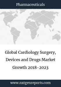 Global Cardiology Surgery, Devices and Drugs Market Growth 2018-2023