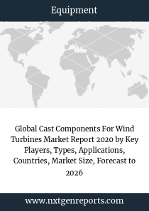 Global Cast Components For Wind Turbines Market Report 2020 by Key Players, Types, Applications, Countries, Market Size, Forecast to 2026