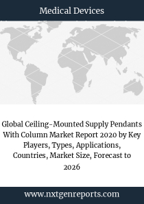 Global CEILING-MOUNTED SUPPLY PENDANTS WITH COLUMN Market Analysis 2020 with Top Companies, Production, Consumption,Price and Growth Rate