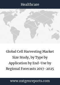 Global Cell Harvesting Market Size Study, by Type by Application by End-Use by Regional Forecasts 2017-2025