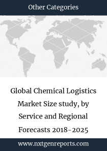 Global Chemical Logistics Market Size study, by Service and Regional Forecasts 2018-2025