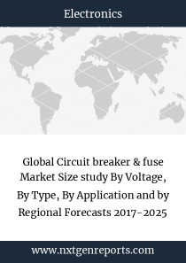 Global Circuit breaker & fuse Market Size study By Voltage, By Type, By Application and by Regional Forecasts 2017-2025