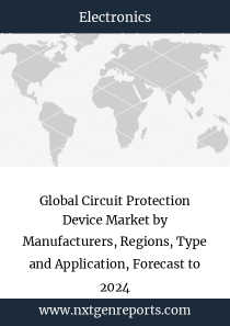 Global Circuit Protection Device Market by Manufacturers, Regions, Type and Application, Forecast to 2024