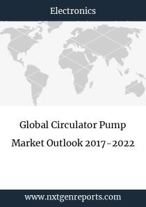 Global Circulator Pump Market Outlook 2017-2022