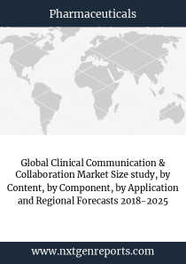 Global Clinical Communication & Collaboration Market Size study, by Content, by Component, by Application and Regional Forecasts 2018-2025