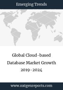 Global Cloud-based Database Market Growth 2019-2024