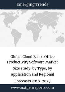 Global Cloud Based Office Productivity Software Market Size study, by Type, by Application and Regional Forecasts 2018-2025