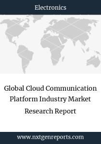 Global Cloud Communication Platform Industry Market Research Report
